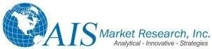 AIS Market Research, Inc.